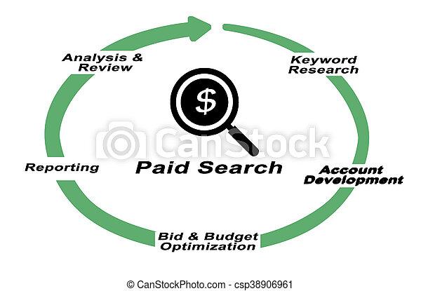 busca, pago - csp38906961