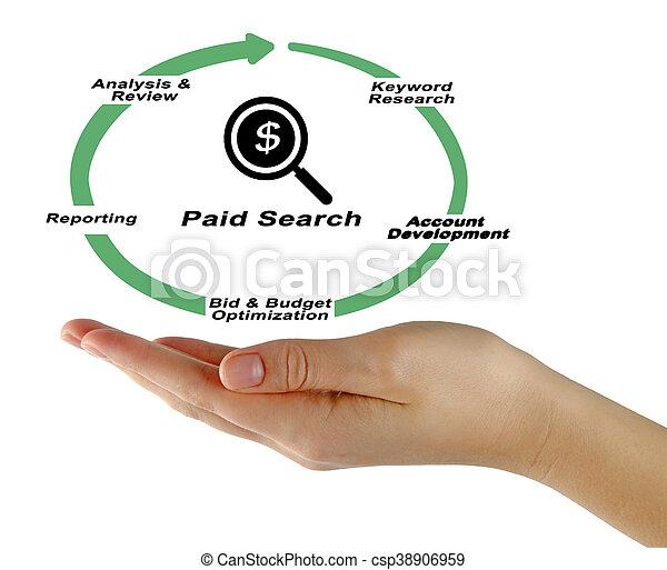 busca, pago - csp38906959