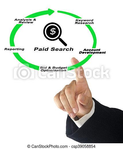 busca, pago - csp39058854