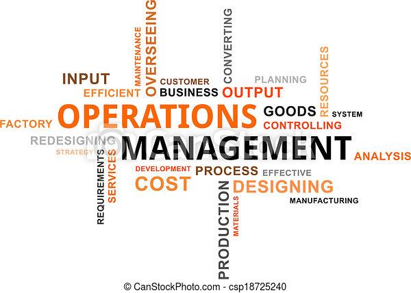 operações, palavra, gerência, -, nuvem - csp18725240