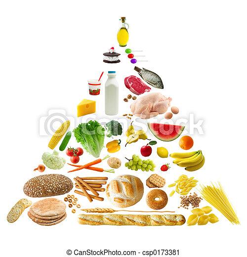 pirâmide alimento - csp0173381