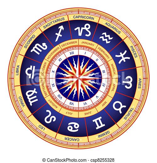 roda, astrológico - csp8255328